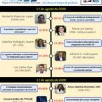 I Webnário do PPGQB - A Importância da universidade pública e da ciência em tempos de pandemia